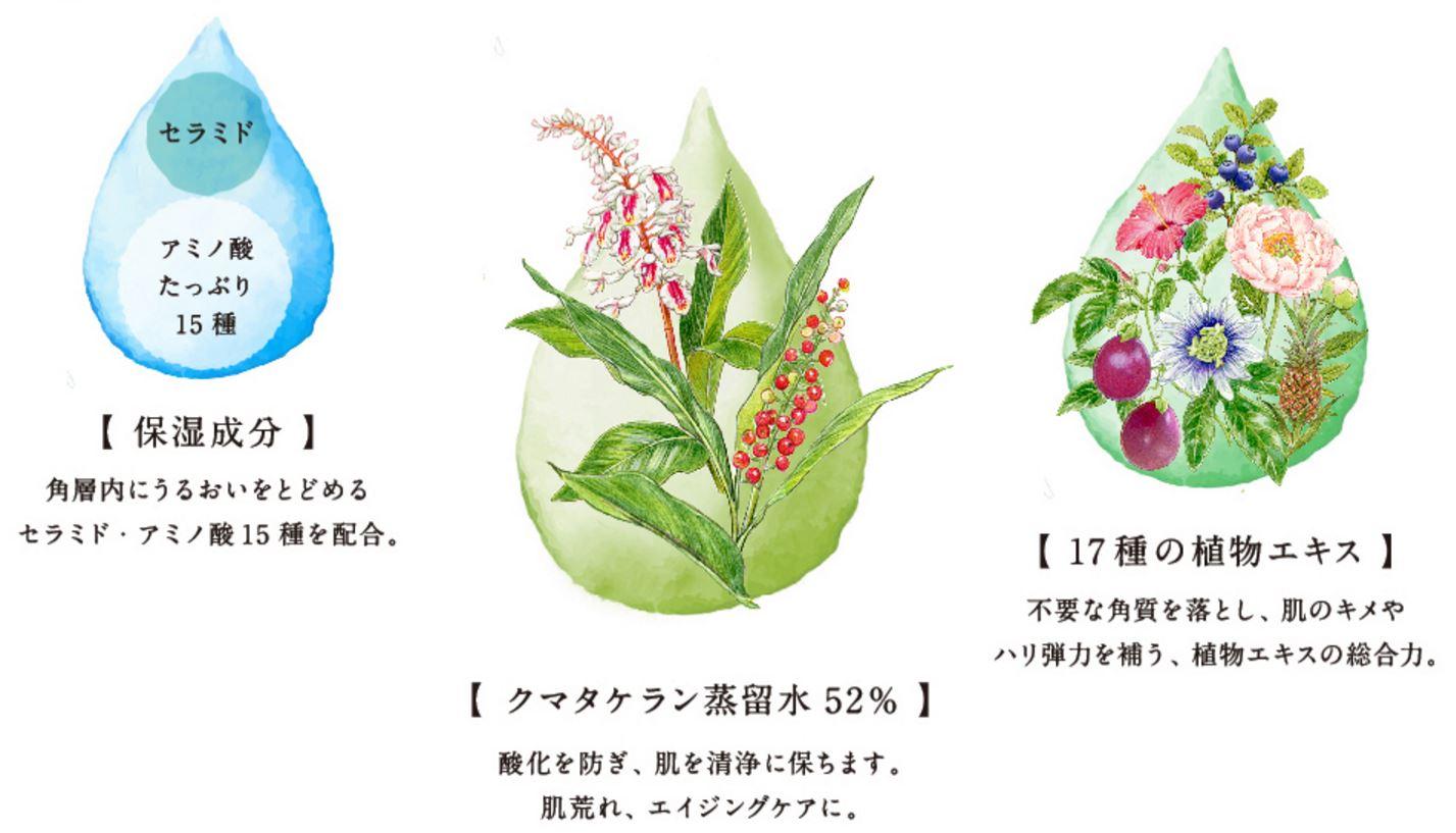 ボタニカル植物