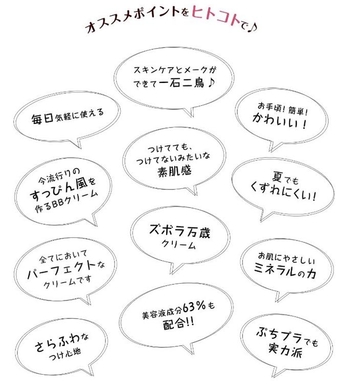 BBcreamkuchikomi