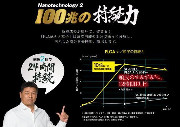 薬用ナノインパクト100の口コミ